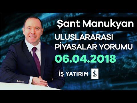 06.04.2018   Şant Manukyan   Piyasalar