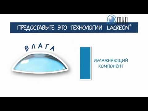 Однодневные контактные линзы | Магазин контактных линз МКЛ