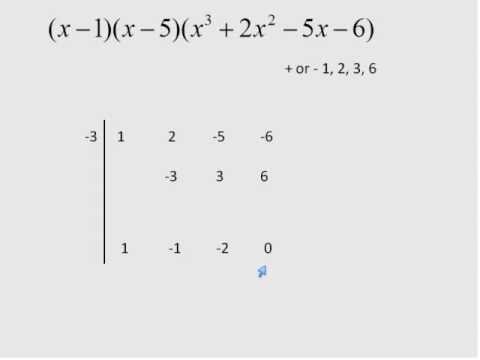 Factoring Polynomial using Synthetic Division (Simplifying Math)