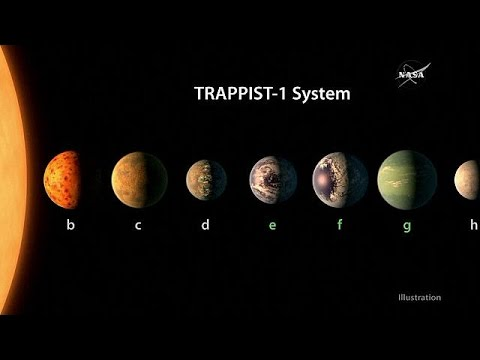 Ενθουσιασμός για την ανακάλυψη των επτά εξωπλανητών