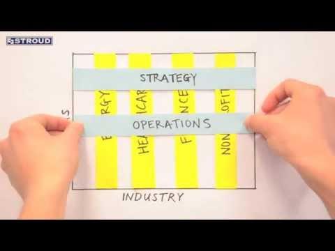 ¿Qué es la Consultoría? En vídeo