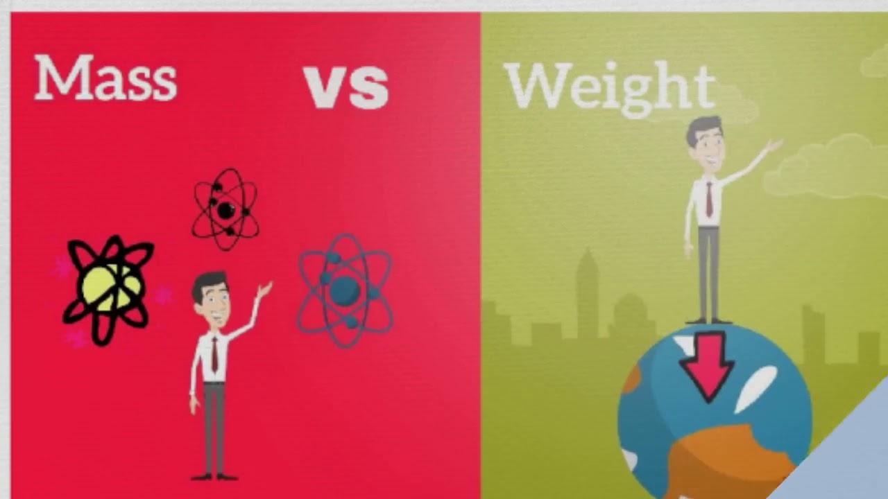 المبتكرون - الجزء الاول لشرح درس mass and weight - grade 6 بطريقه جديده من المبتكرون