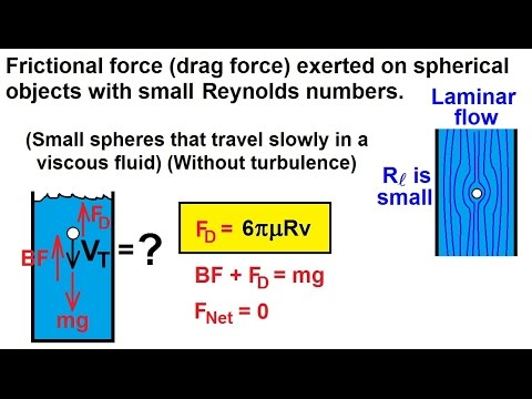 Physics - Fluid Dynamics (2 of 25) Viscosity & Fluid Flow: Stokes' Law
