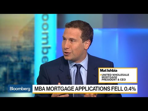 How U.S. Mortgage Market Is Weathering Rising Rates