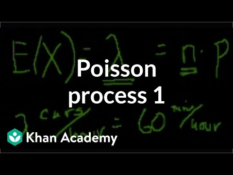 Poisson process 1 | Probability and Statistics | Khan Academy
