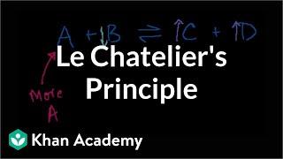 Video Le Chatelier's principle | Chemical equilibrium | Chemistry | Khan Academy MP3, 3GP, MP4, WEBM, AVI, FLV September 2018