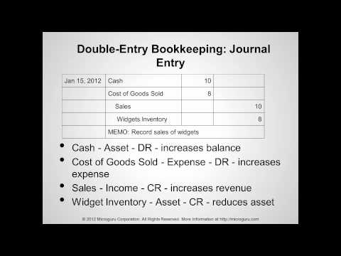 A tutorial on Double-Entry Bookkeeping and Accounting