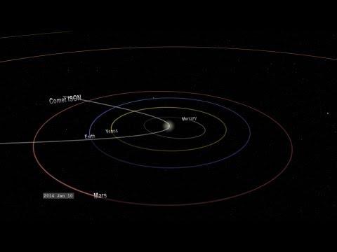 NASA's Swift Sizes Up Comet ISON | Alaska Native News