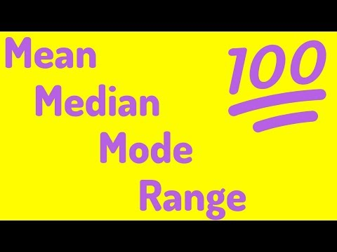An Average Video | Mean, Median, Mode, and Range