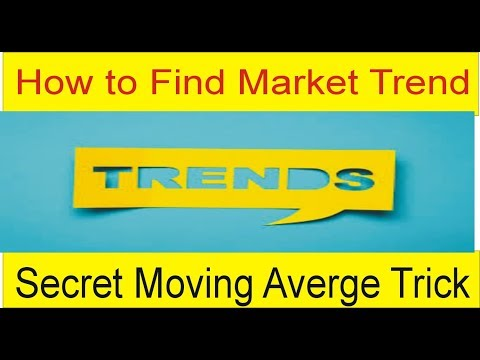 Moving Average Secret Trick | How To Find Market Trend Very Simple Way by Tani Forex In Urdu Hindi