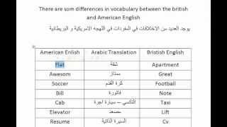 American-British English الاستخدام المختلف في مفردات الكلمات