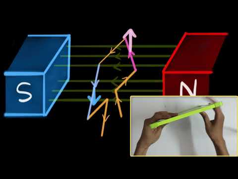 Electric motor animation Ac Motor Diagram Physclips Electric Motor video Khan Academy