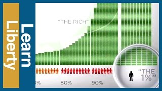 "What Wasn't Said in ""Wealth Inequality In America"" Video Thumbnail"