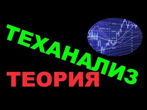 Технический анализ. Теория - DomaVideo.Ru