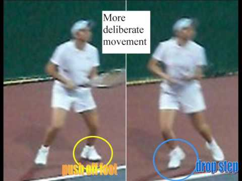 Tennis Lesson: How to hit a Beautiful Topspin Forehand