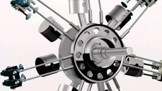 CATIA V6 | Mechanical Engineering & Design | Multi discipline assembly kinematics simulation