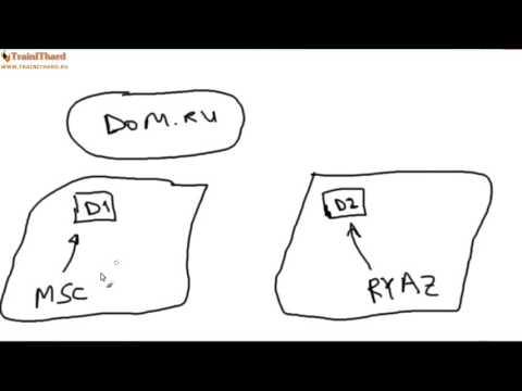 YouTube Трейлер