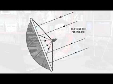 Как сделать своими руками спутниковую антенну