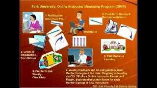 Developing and Implementing a Faculty Online Observation (FOO) System (OTC 12)