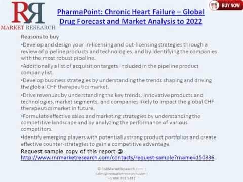Chronic Heart Failure Market 2022