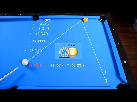 Frozen Rail Cut Shots Drill - Angle Fraction Ball Aiming System - Pool & Billiard training lesson