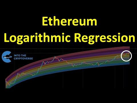 Ethereum Logarithmic Regression