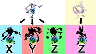 Video Future Pokemon Mega Evolutions: Mega Greninja X, Y, Z - Mega Mewtwo Z #3. MP3, 3GP, MP4, WEBM, AVI, FLV Juli 2018