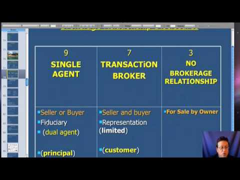 Real Estate Contracts – Defeasance Clause, Forbearance, Exculpatory ...