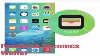 iOS 9 Facts, ios 9, ios, iphone, ios 9 ra mat