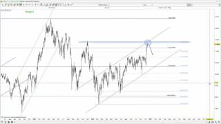 DAX30 Perf Index Estrategia DAX 15/12/2016