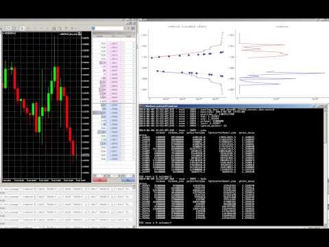 Trading system open source c#