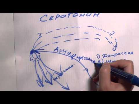 Уровень серотонина