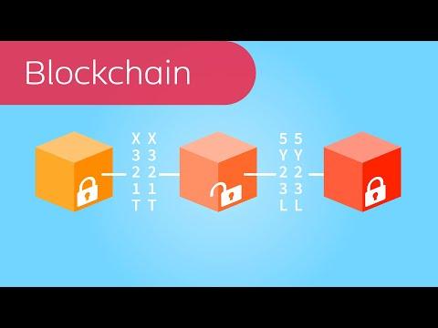 Blockchain in 3 Minuten erklärt