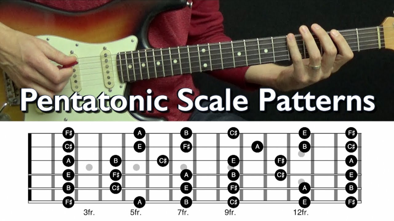 Pentatonic Scale Patterns For Guitar | Promo