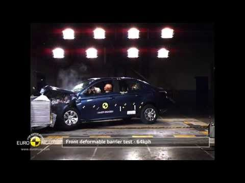 Citroen C-Elysee (Peugeot 301) &#199arp&#305&#351ma Testi