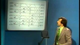 Lec 19 | MIT RES.6-008 Digital Signal Processing, 1975