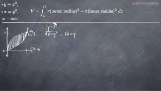 Volume Of Rotation: Washer Method About The X-axis Or Y=