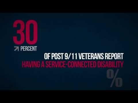 Entrepreneurship Bootcamp for Veterans with Disabilities (EBV)
