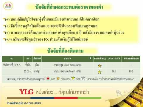YLG NightUpdate 12-05-15