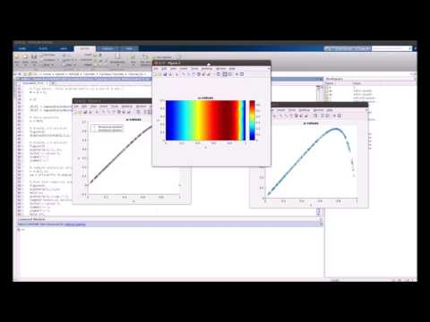 CFD Tutorial 4 - SUPG Stabilization