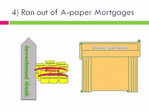 What Went wrong with the Mortgage Market? Part 1
