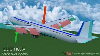 Video Bagaimana Cara Kerja Pesawat Terbang? Ayo TANYASOAL.com MP3, 3GP, MP4, WEBM, AVI, FLV Agustus 2018