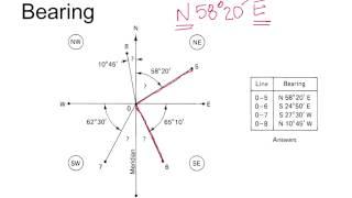 Regina Blasberg   SURV 101 Intro to Land Surveying 10162012