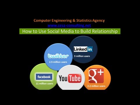 How to Use Social Media to Build Relationship