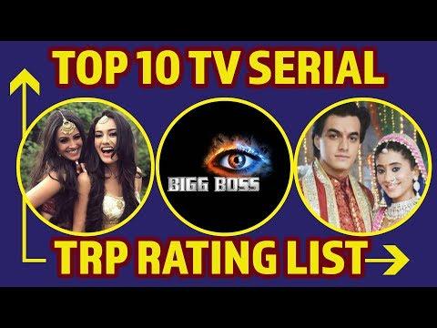 Video Top 10 Serial TRP Rating List: Naagin 3, KBC 10, Bigg Boss 12, Silsila Badalte Rishton Ka , YRKKH download in MP3, 3GP, MP4, WEBM, AVI, FLV January 2017