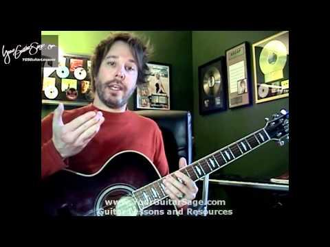 Guitar Notes – Beginner Acoustic Guitar Lesson