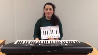 Piano Lessons - learn the musical alphabet.