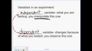 Intro to Forensic Science Lecture 2: The Scientific Method