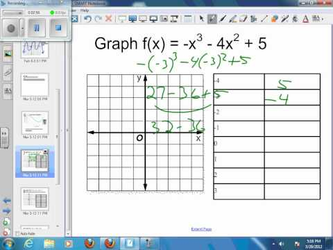 7-2 Graphing Polynomial Functions – Example 1 – Graph by making a Table