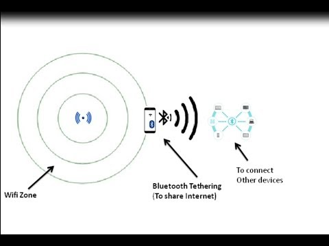How to Share Wifi on 1 device to other using Bluetooth Tethering.
